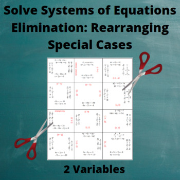 Systems of Equations: Elimination Method Puzzle 2