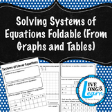 Systems of Equations Foldable - From Graphs and Tables