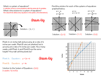 Systems of Equations Foldable - Graphing Identification