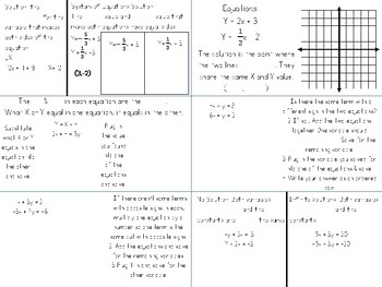 Systems of Equations Foldable / Guided Notes