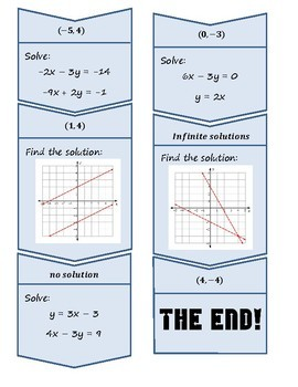 Systems of Equations Fun Puzzle Activity