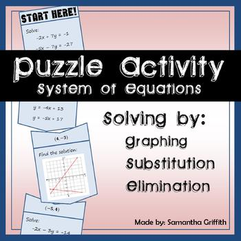 Solving Systems of Equations Snake Puzzle Activity