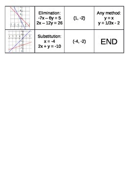 Systems of Equations Game
