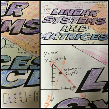 Systems of Equations Graffiti activity