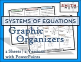 Systems of Equations - Graphic Organizers