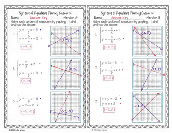 Systems of Equations Graphing Basic 1 : No Prep Fluent in Math Series