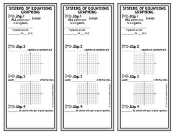 Systems of Equations Graphing Bookmark Notes