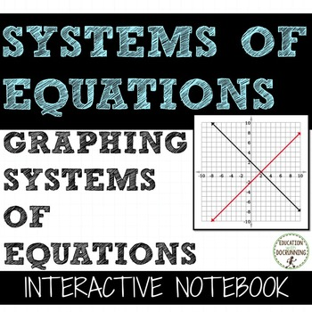 Systems of Equations Graphs Interactive Notebook Color and BW UPDATED