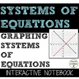 Systems of Equations Graphs Interactive Notebook Color and
