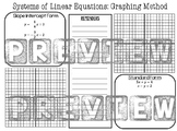 Systems of Equations Graphing Method Graphic Organizer