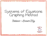 Systems of Equations Graphing Stations - from bundle