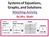 Systems of Equations, Graphs, and Solutions Matching Activity (Mrs Math)