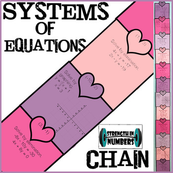 Systems of Equations Heart Chain - Elimination, Substitution, Graphing