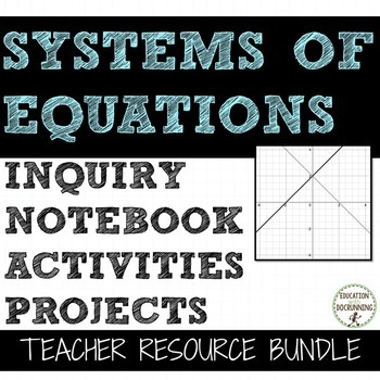 Systems of Equations Curriculum Bundle for Algebra 1