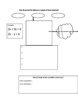 Systems of Equations (Interactive Graphic Organizers)