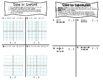 Systems of Equations:  Intro, Graphing, & Substitution NOTES (GSE Algebra 1)