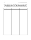 Systems of Equations: Justifying Solution Strategies