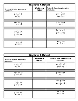 Systems of Equations Lesson Plan using Substitution