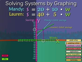 Systems of Equations - Lesson Video