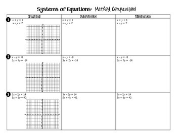 Systems of Equations (All Methods) Partner Activity