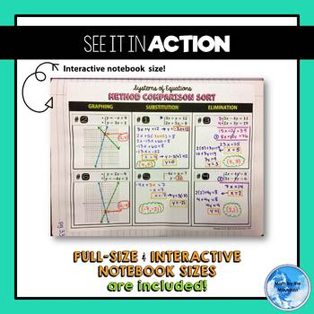Systems of Equations Method Comparison Card Sort / Cut & Paste Activity