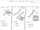 Systems of Equations Notes and VIsual
