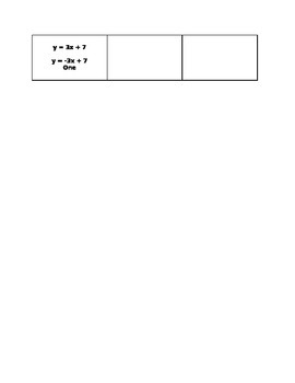 Systems of Equations: Number of Solutions Sort