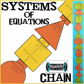 Systems of Equations Paper Chain - Substitution, Elimination, Graphing