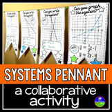 Systems of Equations by Graphing Math Pennant Activity