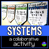 Systems of Equations Math Pennant Activity - Elimination and Substitution