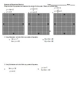 Systems of Equations Practice (Editable)