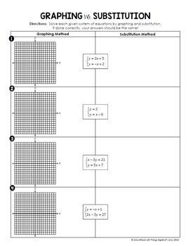 Systems of Equations (Pre-Algebra - Unit 6)