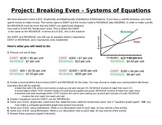 Systems of Equations Project Breaking Even