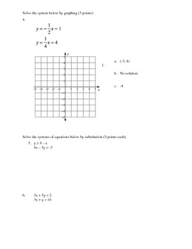 Systems of Equations Quiz - Solving by Graphing and Substitution