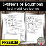 Systems of Equations Real World Application Activity