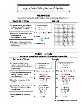 Systems of Equations Reference Sheet