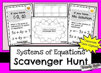 Systems of Equations Scavenger Hunt with Emojis!
