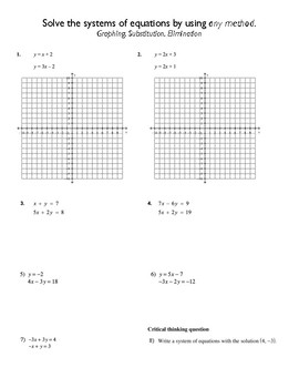 Systems of Equations Solving with Any Method
