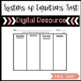 Systems of Equations Sort Activity - Digital Resource