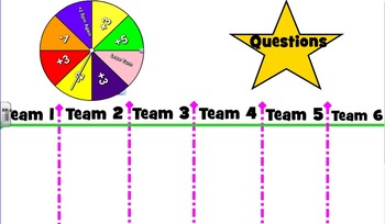 Systems of Equations Spinner Review Game