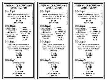 Systems of Equations Substitution Bookmark Notes