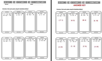 Systems of Equations Substitution Worksheet Task Cards Exit Tickets ...