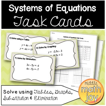 Systems of Equations Task Cards (All Methods)