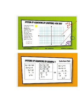 Systems of Equations Unit Google Book