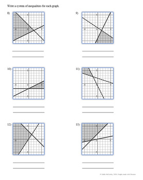 Systems of Equations Unit (Guided Notes and Assessments)