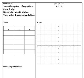 Systems of Equations Using All Three Methods