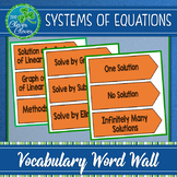 Systems of Equations Vocabulary Word Wall