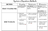Systems of Equations: Which Method is Best?