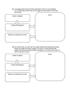 Systems of Equations Word Problems Activity with Graphic Organizer