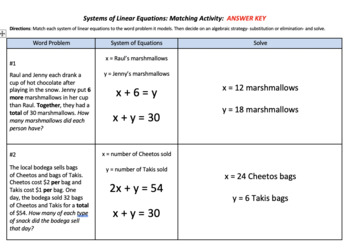 Systems of Equations Word Problems - Cut & Paste Activity